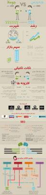 b2ap3_thumbnail_Joomla-vs-WordPress-Iranmodern.jpg